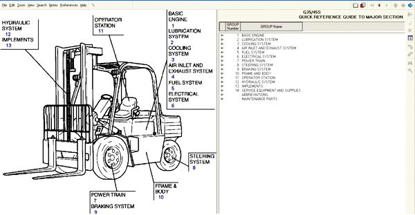 [Image: Doosan-Forklift-EPC.jpg]